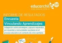 """Educación en pandemia: un 77% de docentes que realiza clases online enseña los contenidos """"en vivo"""""""