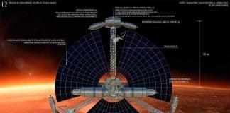 Feria Mundial: interés internacional despierta proyecto de estudiantes USM sobre asentamientos en la Luna
